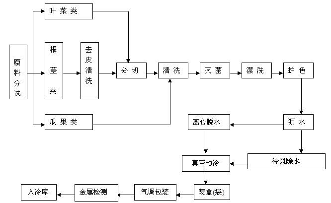电路 电路图 电子 设计 素材 原理图 666_409